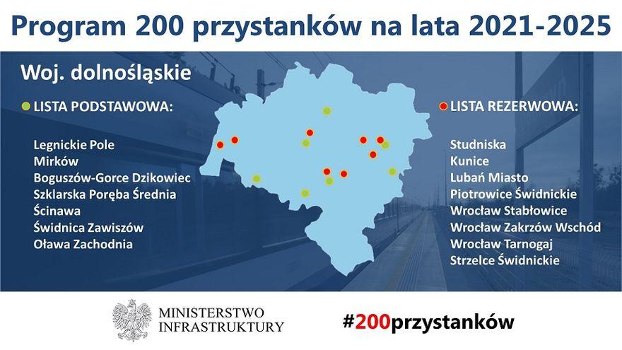 """REGION, Boguszów-Gorce: Przystanek kolejowy """"Dzikowiec"""""""