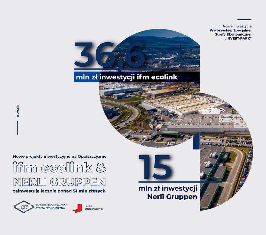 Wałbrzych/Kraj: WSSE wspiera inwestycje
