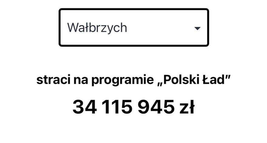Wałbrzych/REGION: Samorządy stracą?