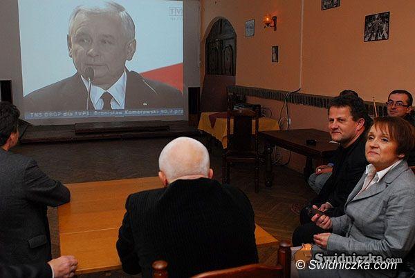 Świdnica/kraj: Komorowski i Kaczyński spotkają się w drugiej turze – wynika z pierwszych wyników wyborów