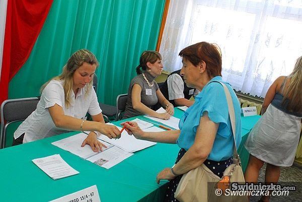 powiat świdnicki/kraj: Prawie 31 tys. oddanych głosów do godz. 13.00