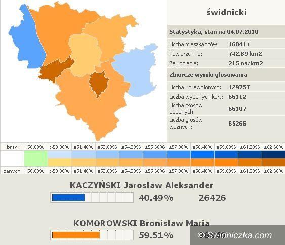 powiat świdnicki/kraj: Powiat świdnicki oficjalne za Komorowskim