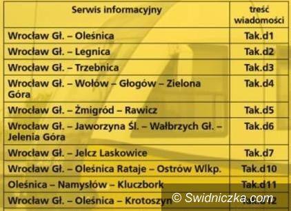 Dolny Śląsk: Pociąg na SMS