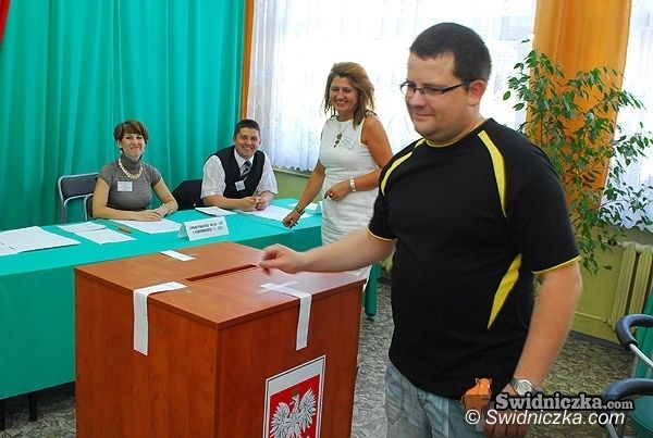 powiat świdnicki: To był dzień... – podsumowanie czwartku