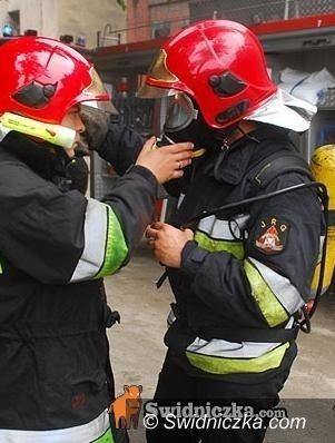 Świdnica: Eksplozja w zakładzie – ranny pracownik