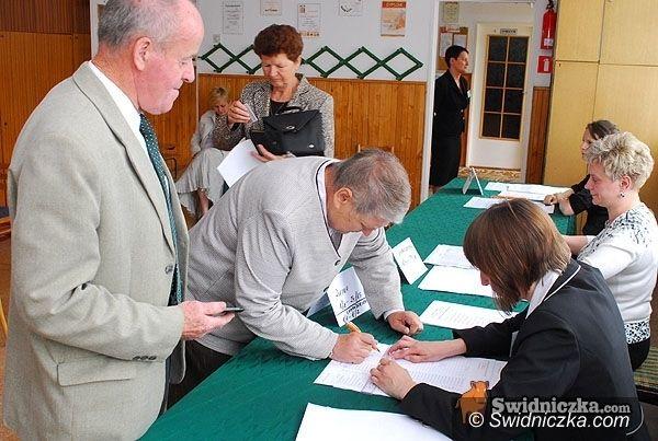 powiat świdnicki: Kandydaci się rejestrują