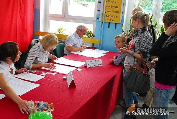 powiat świdnicki: Głosujemy za 4 dni – wybierzmy włodarza swojej gminy