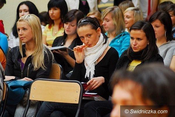 powiat świdnicki: Perspektywiczne szkoły – ranking