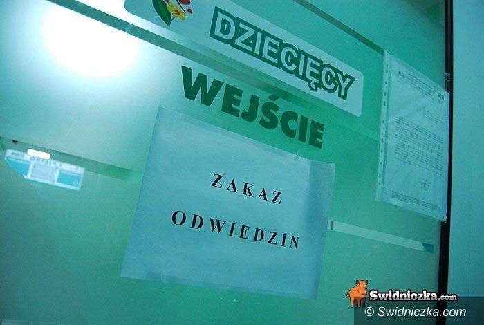 Świdnica: Reżim epidemiologiczny w Latawcu