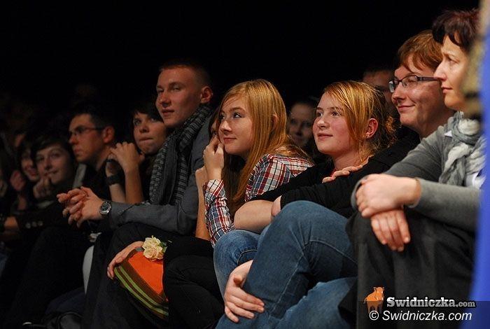 Świdnica: Ferie z teatrem – ŚOK zaprasza na Transformacje
