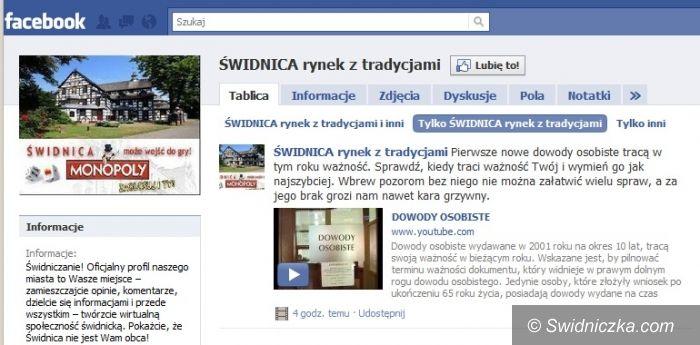 Świdnica: Miasto ogłasza konkurs z Monopoly na Facebooku
