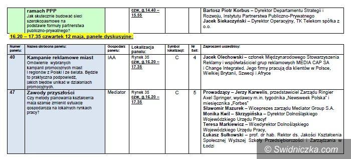 Świdnica: II Kongres Regionów: Polska A i Polska B?