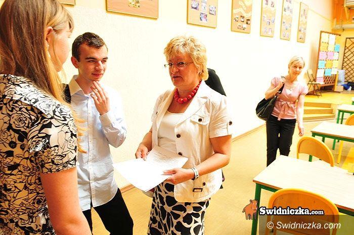Świdnica: Made in Deutschland, czyli co młodzi świdniczanie wiedzą o zachodnich sąsiadach