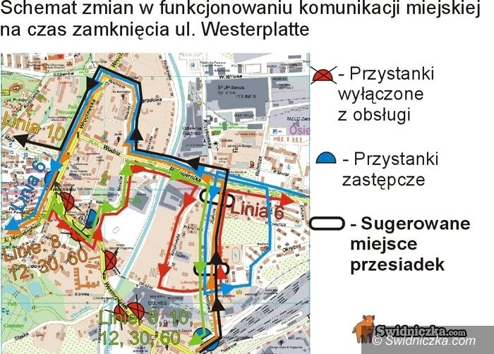 Świdnica: Od dziś Westerplatte wyłączona z ruchu