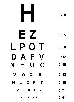 Żarów: Zbadaj sobie wzrok