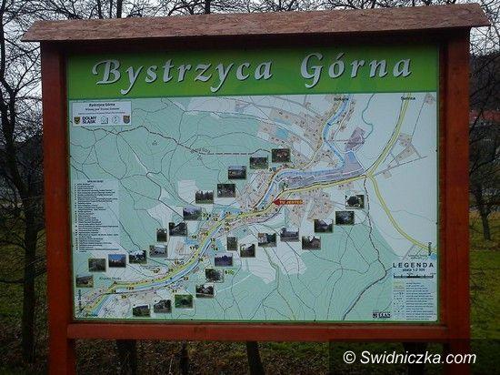 Gmina Świdnica: Gminne sołectwa powalczą o dotacje unijne