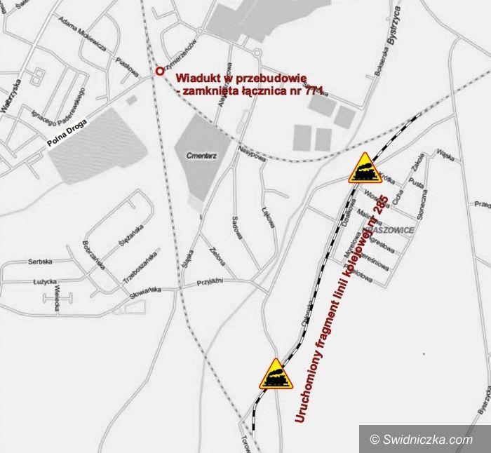 Świdnica: Pociąg pojedzie inną trasą – kierowców i pieszych prosimy o ostrożność
