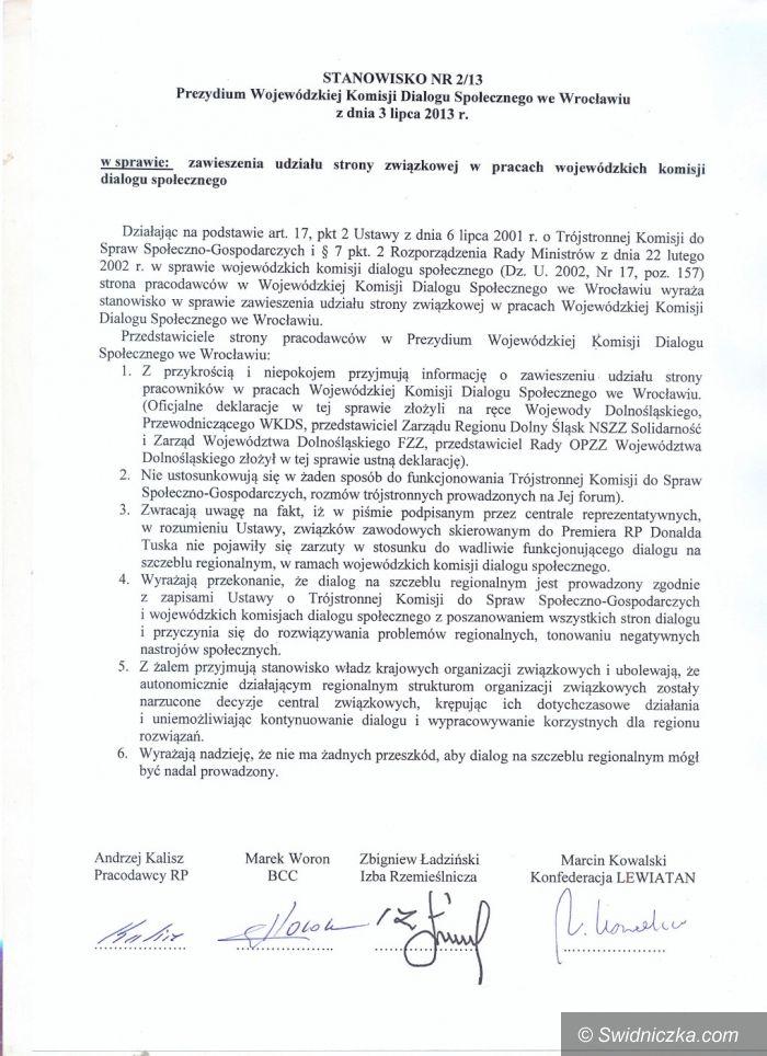 Dolny Śląsk: Dolnośląscy pracodawcy zaniepokojeni działaniami strony związkowej