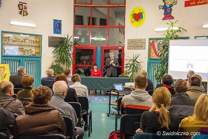 Świdnica: Gigantyczne zainteresowanie budżetem obywatelskim – mieszkańcy zgłosili ponad 200 propozycji