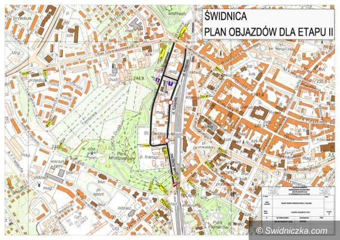 Świdnica: II etap przebudowy ul. Kolejowej – zmiana organizacji ruchu
