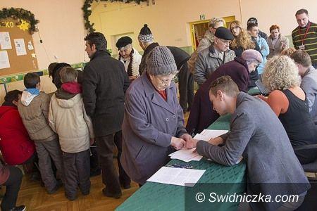 Świdnica: Budżet obywatelski w Świdnicy – głosowanie trwało dłużej