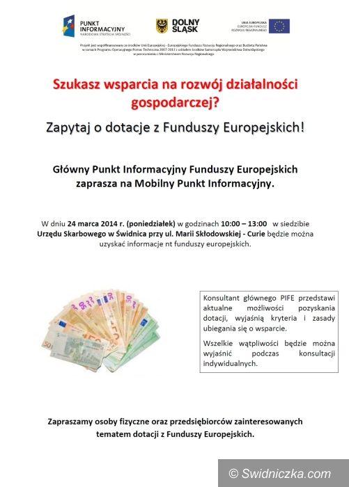 Świdnica: Mobilny Punkt Informacyjny o unijnych dotacjach w Świdnicy