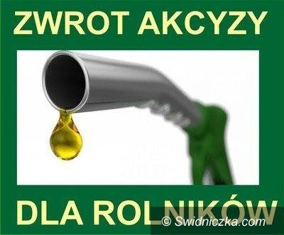 Gmina Dobromierz: Zwrot podatku akcyzowego