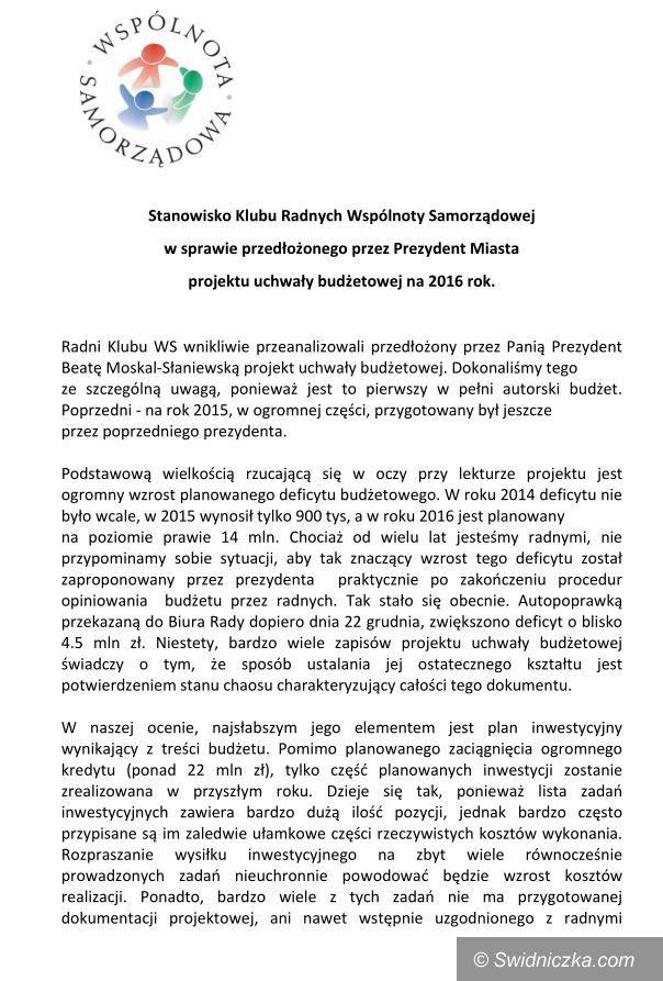 Świdnica: Stanowisko WS w sprawie budżetu miasta na 2016