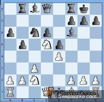 Żarów: III liga szachów: Kolejna porażka