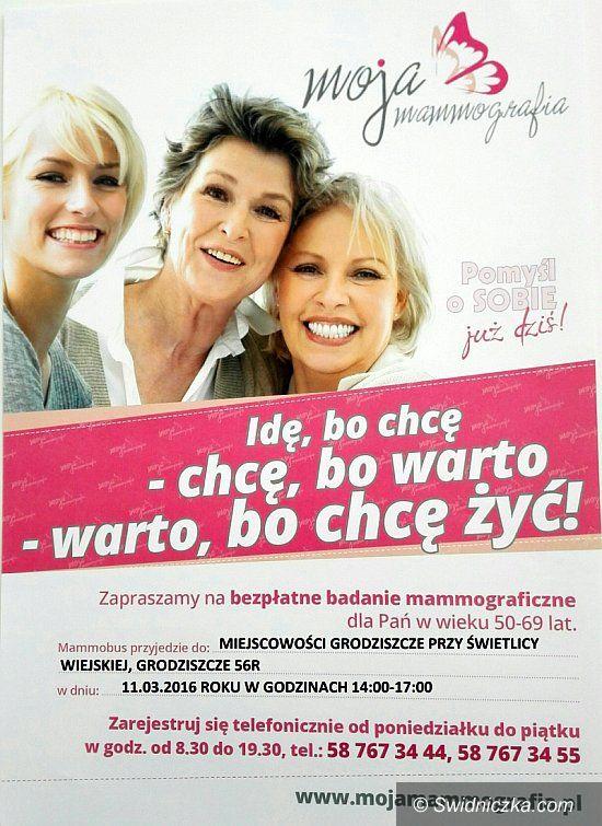 Region: Badanie mammograficzne