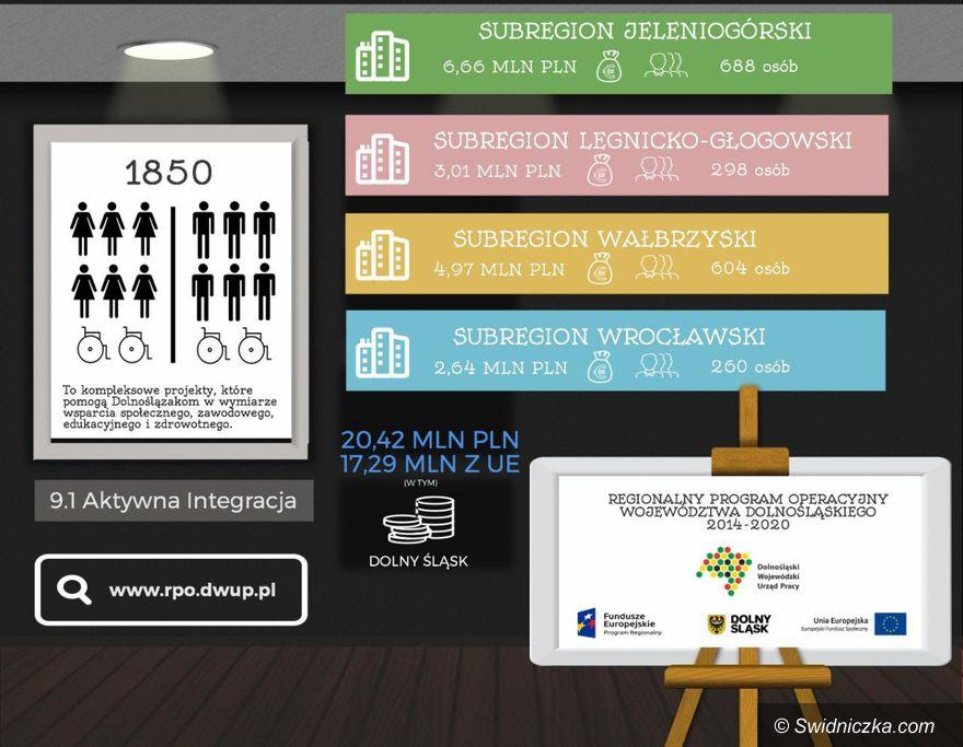 REGION: Ponad 20 milionów złotych dla dolnośląskich rodzin