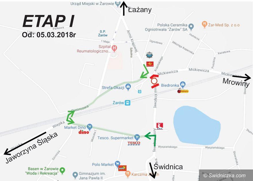 Żarów: Skrzyżowanie w centrum miasta zamknięte od 5 marca