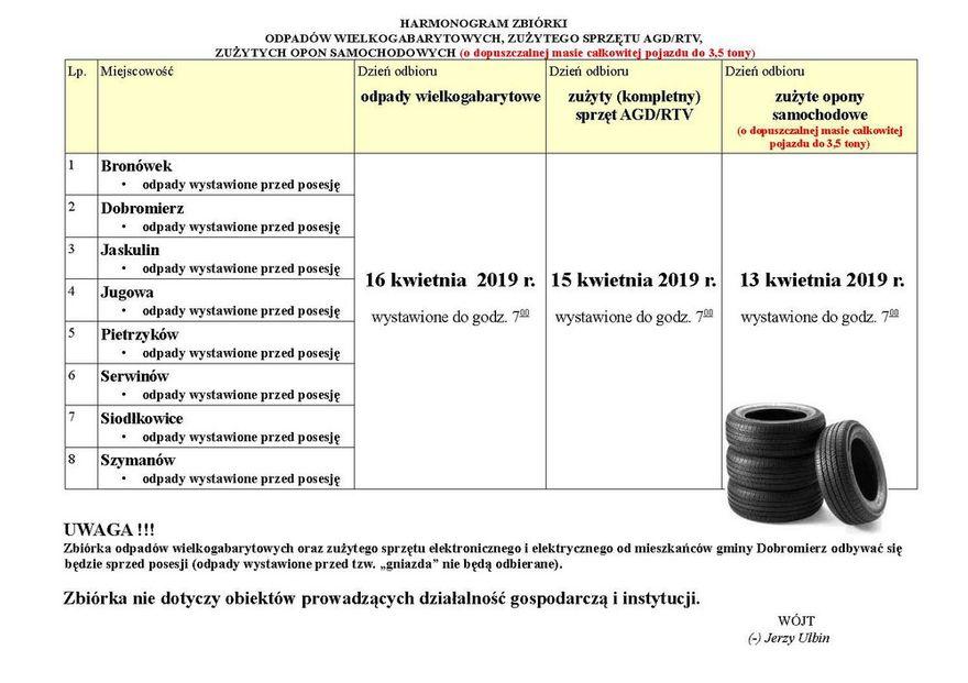 Gmina Dobromierz: Wiosenna zbiórka odpadów
