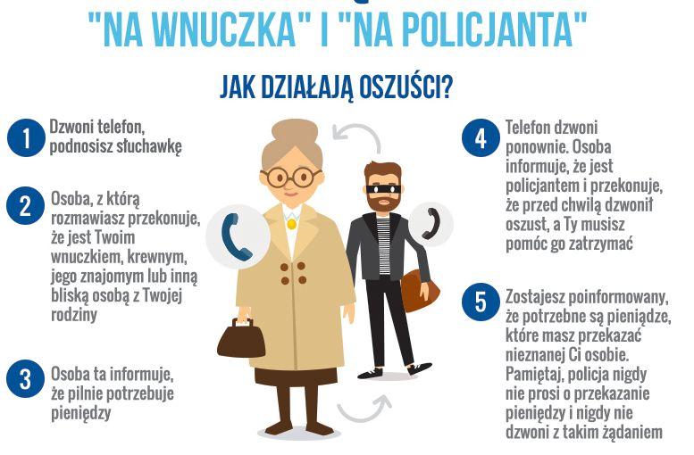 Świdnica/powiat świdnicki: Nie daj się oszukać