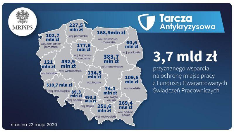 REGION: Dolny Śląsk liderem